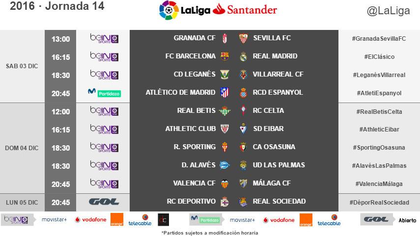 Horarios de la jornada 14 de LaLiga Santander 2016/17