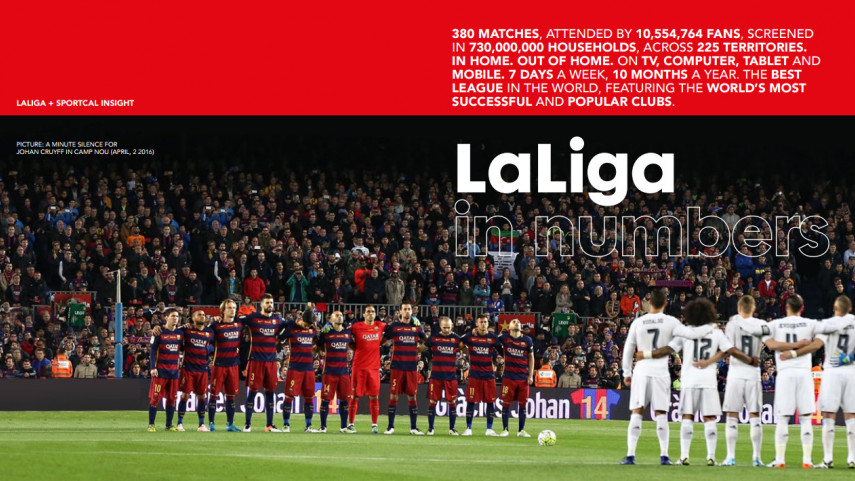 LaLiga's growing reach the subject of Sportcal Insight report