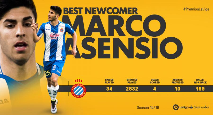 Marco Asensio, Best Newcomer in LaLiga Santander 2015/16 | News ...