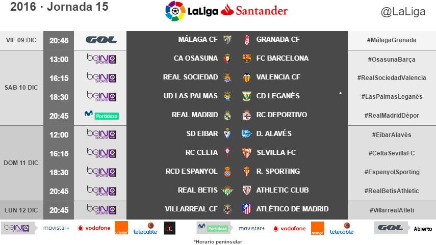 Horarios de la jornada 15 de LaLiga Santander 2016/17
