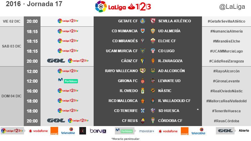 Horarios de la jornada 17 de LaLiga 1l2l3 2016/17