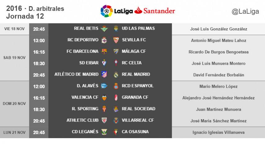 Árbitros para la jornada 12 de LaLiga Santander