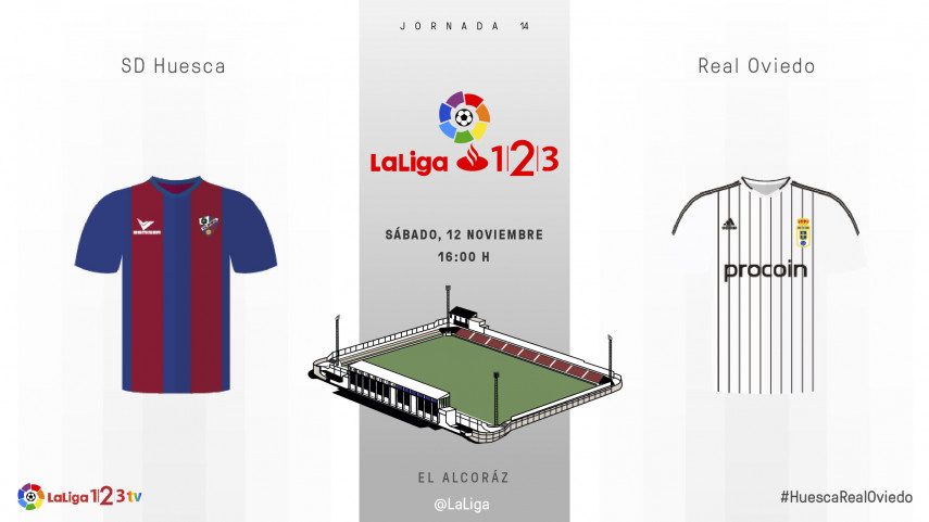 El Alcoraz mide la fiabilidad del Real Oviedo