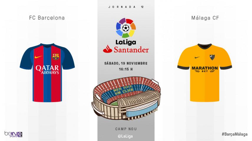 El FC Barcelona busca dar el salto al liderato ante el Málaga CF
