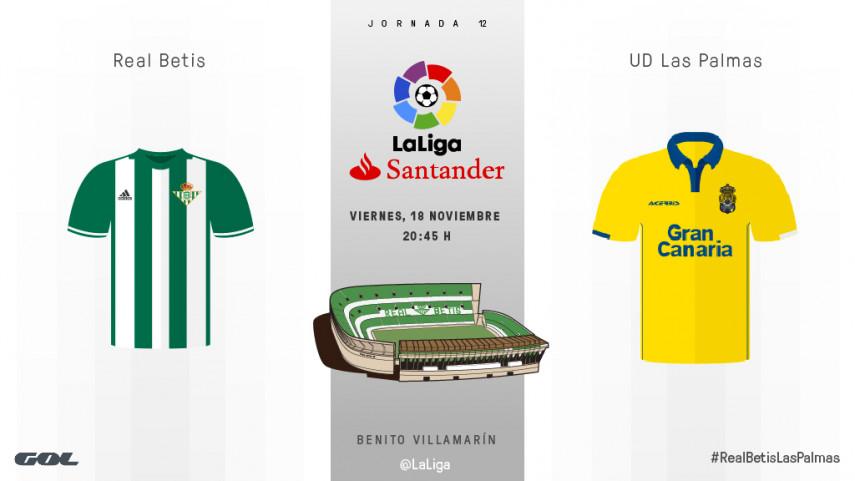 El nuevo Betis de Víctor Sánchez, a prueba ante Las Palmas