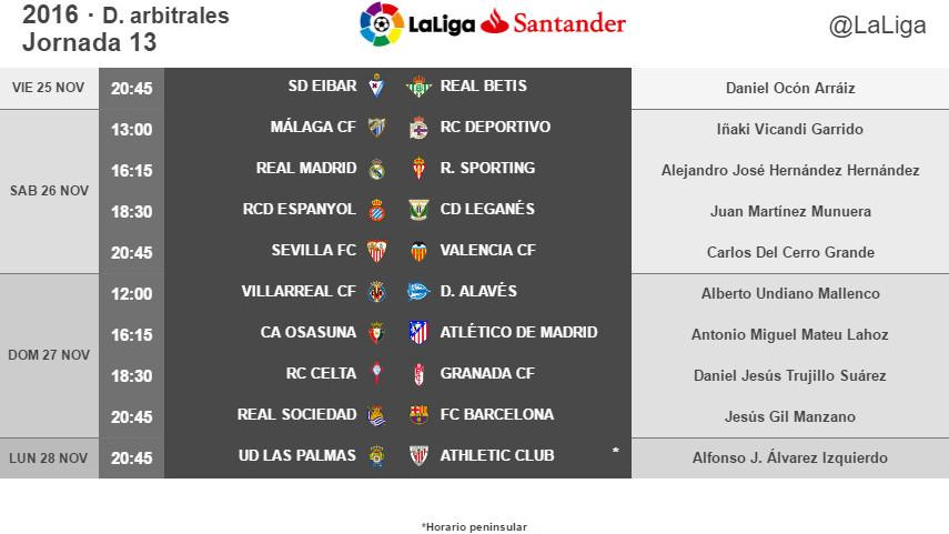 Árbitros para la jornada 13 de LaLiga Santander