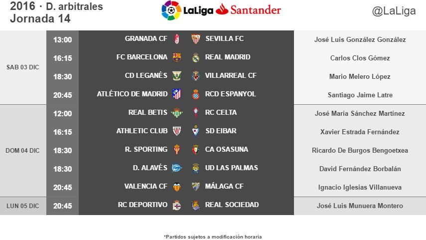 Árbitros para la jornada 14 de LaLiga Santander
