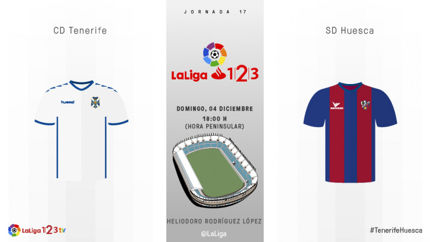 El play-off espera a Tenerife y Huesca