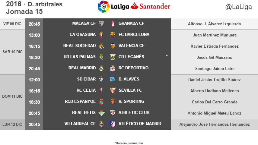 Árbitros para la jornada 15 de LaLiga Santander