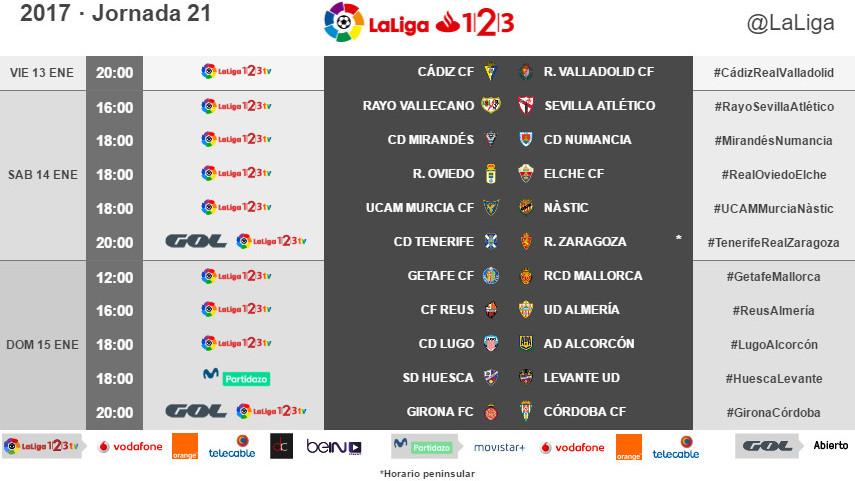 Horarios de la jornada 21 de LaLiga 1l2l3 2016/17