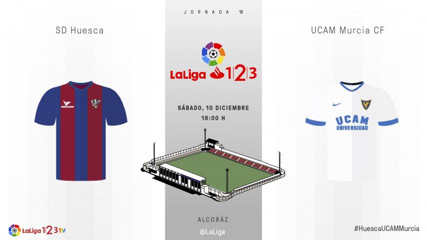 Huesca y UCAM quieren retomar el camino del triunfo