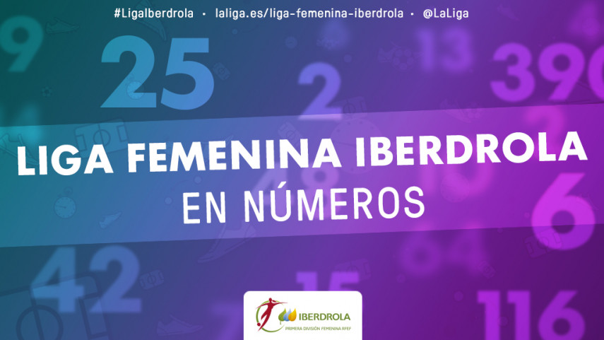La Liga Femenina Iberdrola, en números