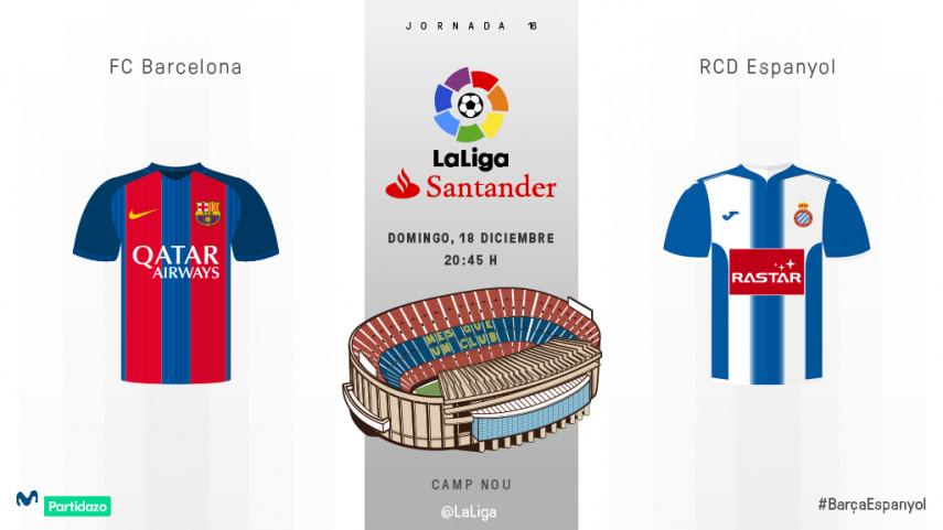 El derbi catalán, la mejor forma de despedir el año en el Camp Nou