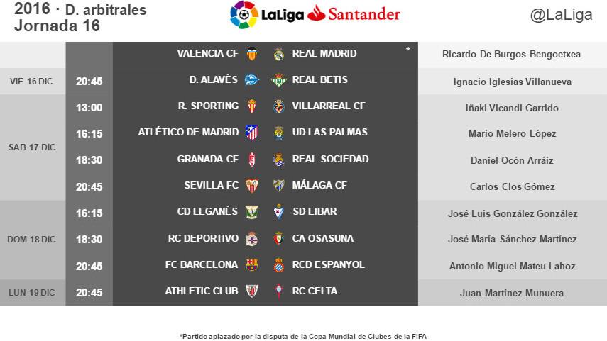 Árbitros para la jornada 16 de LaLiga Santander