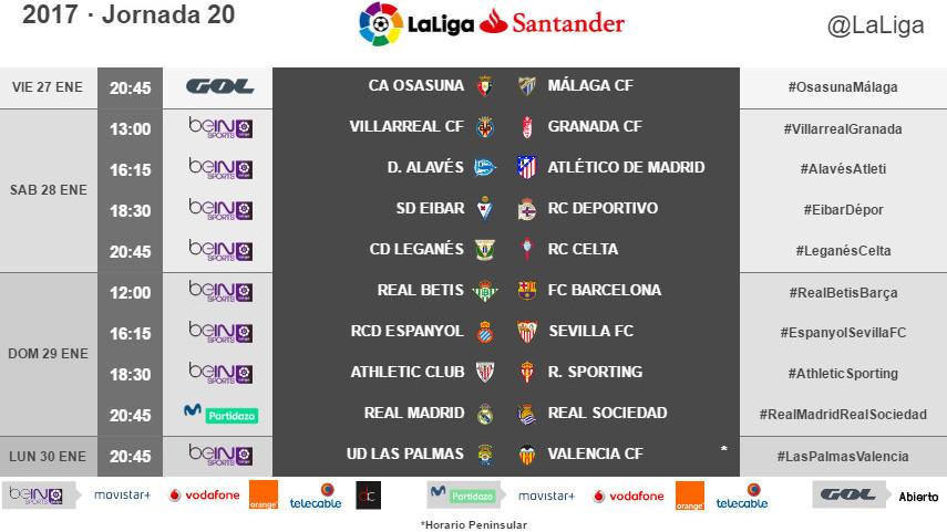 Horarios de la jornada 20 de LaLiga Santander 2016/17