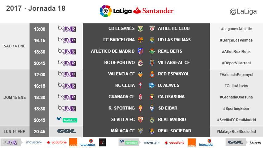 Horarios de la jornada 18 de LaLiga Santander 2016/17