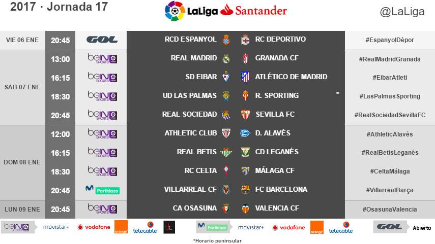 Horarios de la jornada 17 de LaLiga Santander 2016/17