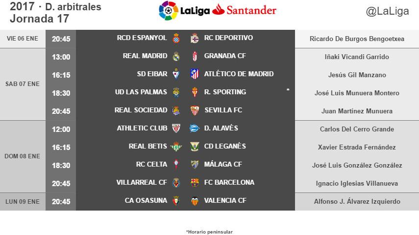 Árbitros para la jornada 17 de LaLiga Santander