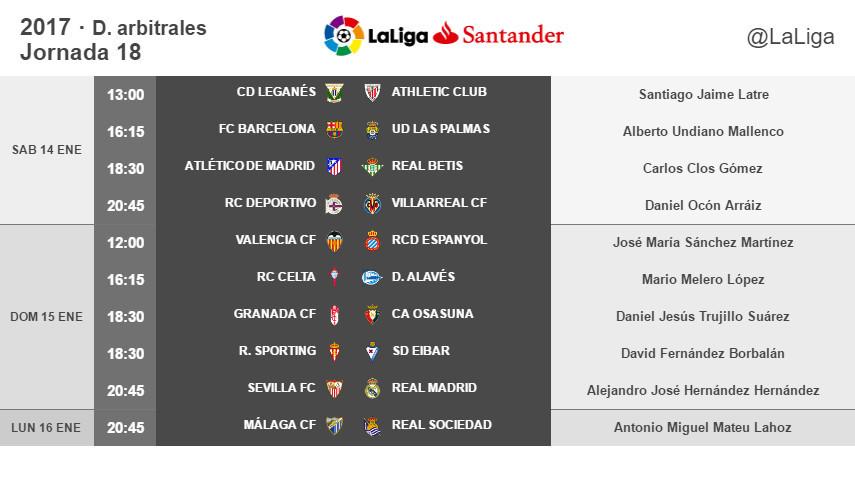 Árbitros para la jornada 18 de LaLiga Santander
