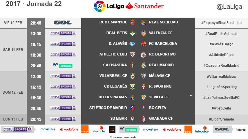 Horarios de la jornada 22 de LaLiga Santander 2016/17