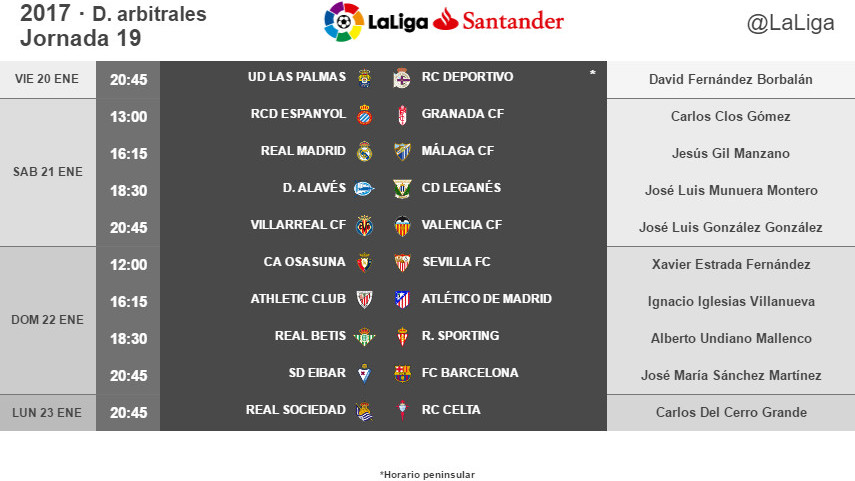 Árbitros para la jornada 19 de LaLiga Santander