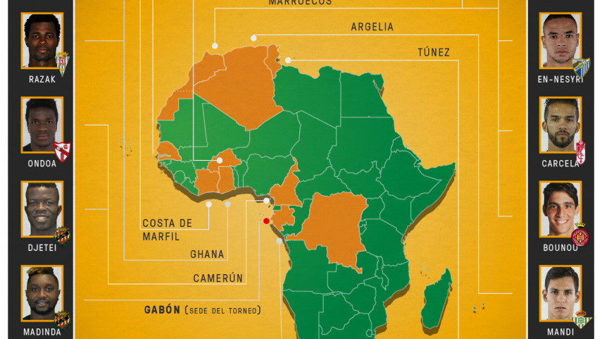 ¿Cuánto sabes de los jugadores de LaLiga que juegan la Copa de África?