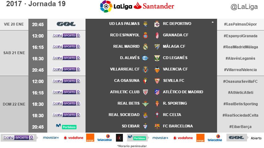 Horarios de la jornada 19 de LaLiga Santander 2016/17