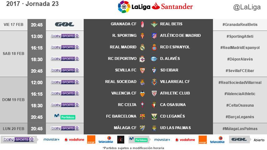 Horarios de la jornada 23 de LaLiga Santander 2016/17