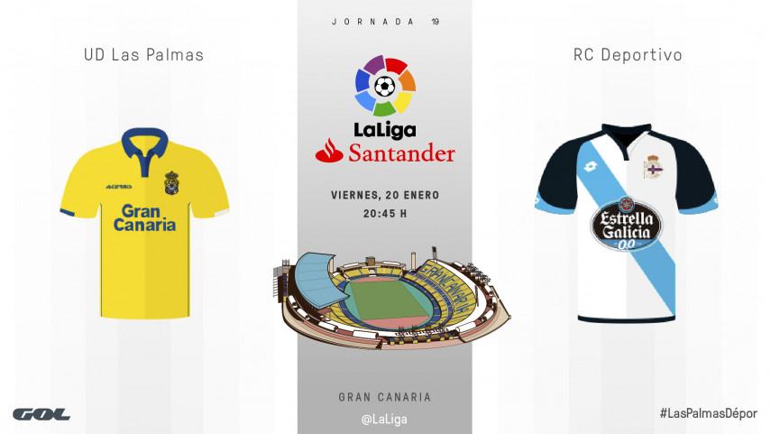 Un nuevo examen a la fortaleza del Estadio de Gran Canaria