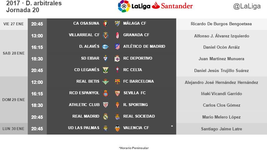 Árbitros para la jornada 20 de LaLiga Santander