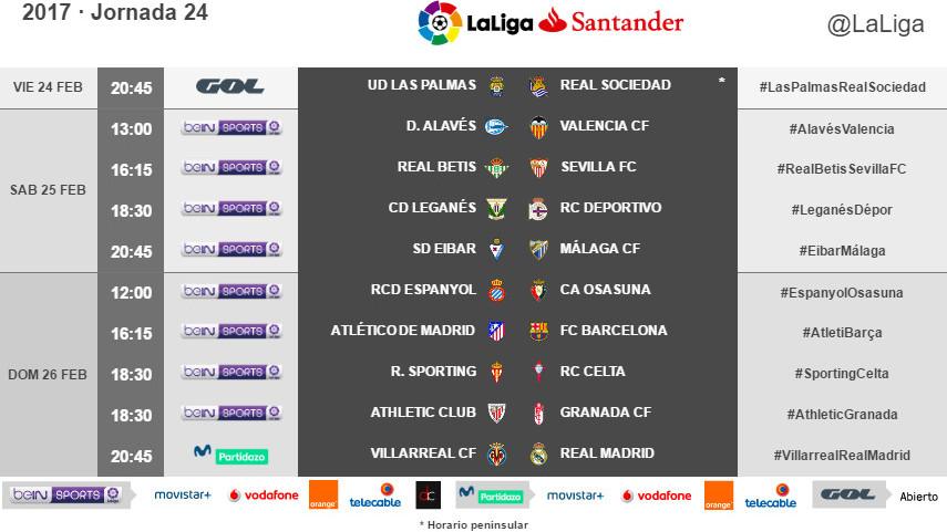 Horarios de la jornada 24 de LaLiga Santander 2016/17