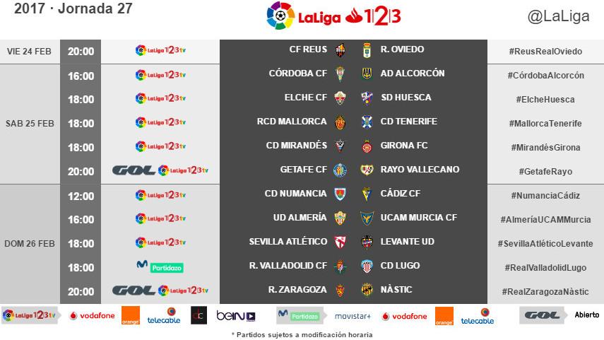 Horarios de la jornada 27 de LaLiga 1l2l3 2016/17