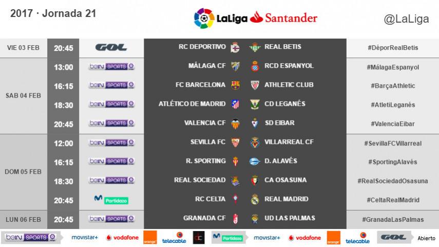 Horarios de la jornada 21 de LaLiga Santander 2016/17