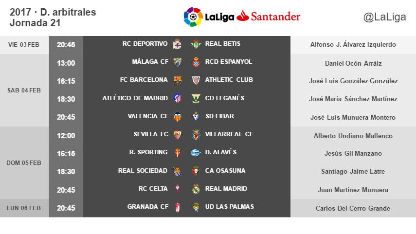 Árbitros para la jornada 21 de LaLiga Santander