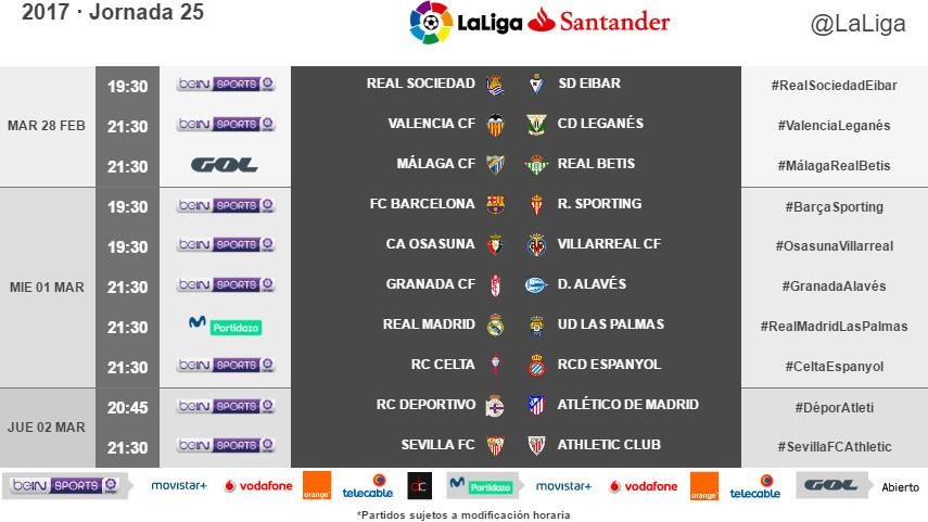 Horarios de la jornada 25 de LaLiga Santander 2016/17