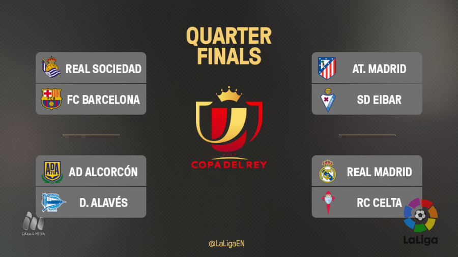 The Copa Del Rey quarter-final draw | News | Liga de Fútbol ...