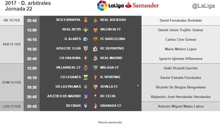 Árbitros para la jornada 22 de LaLiga Santander