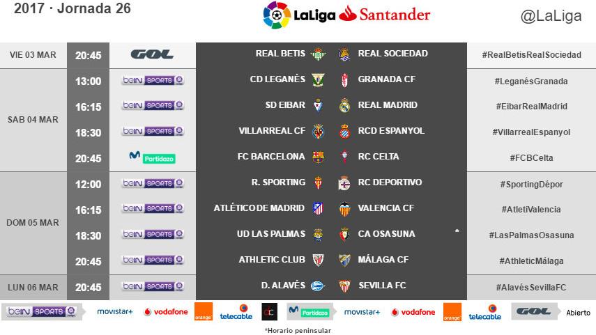 Horarios de la jornada 26 de LaLiga Santander 2016/17