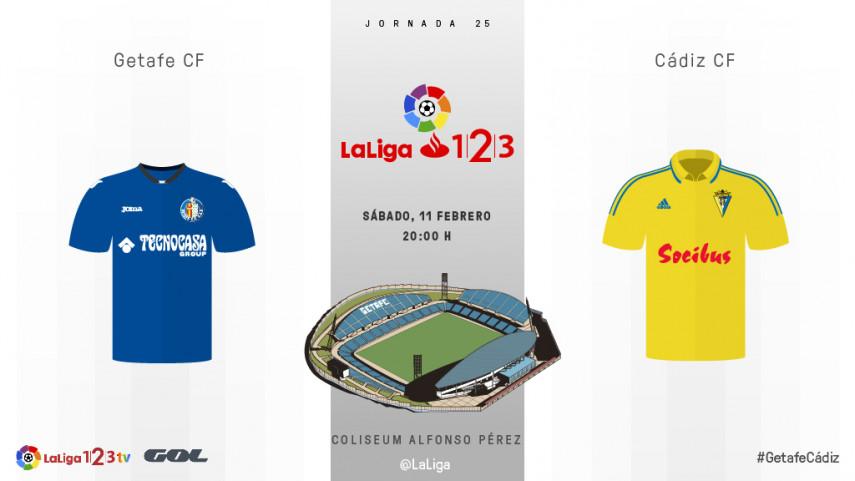 Getafe y Cádiz quieren seguir soñando con el ascenso directo