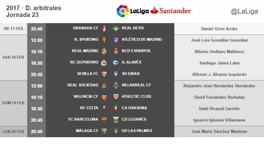 Árbitros para la jornada 23 de LaLiga Santander