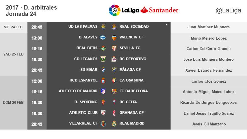 Árbitros para la jornada 24 de LaLiga Santander