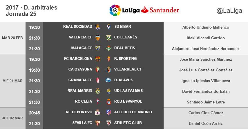 Árbitros para la jornada 25 de LaLiga Santander