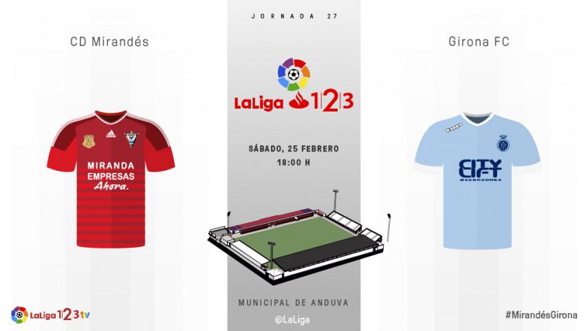 Anduva, piedra de toque para el Girona FC