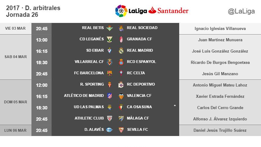 Árbitros para la jornada 26 de LaLiga Santander