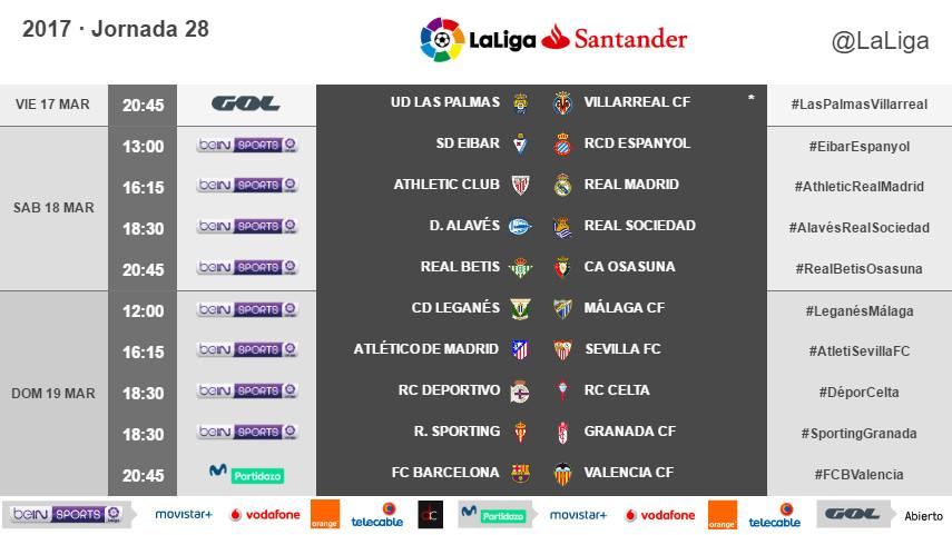 Horarios de la jornada 28 de LaLiga Santander 2016/17