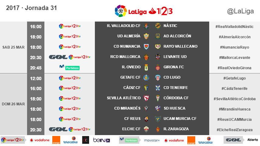 Horarios de la jornada 31 de LaLiga 1l2l3 2016/17