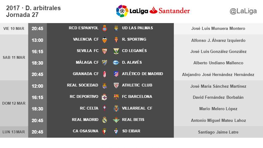 Árbitros para la jornada 27 de LaLiga Santander