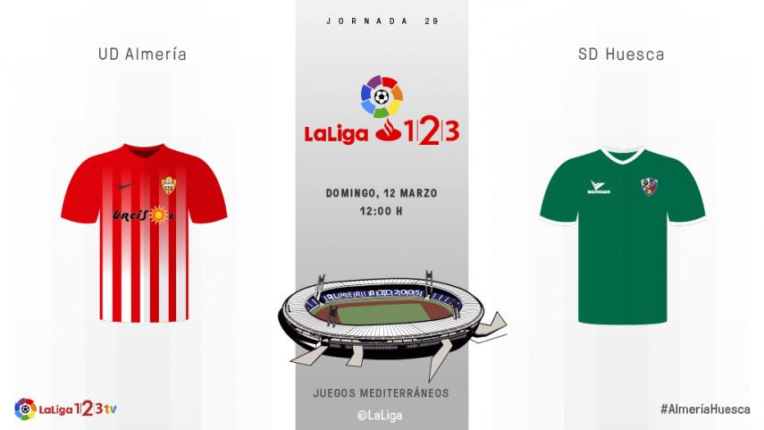 Tres puntos fundamentales para Almería y Huesca