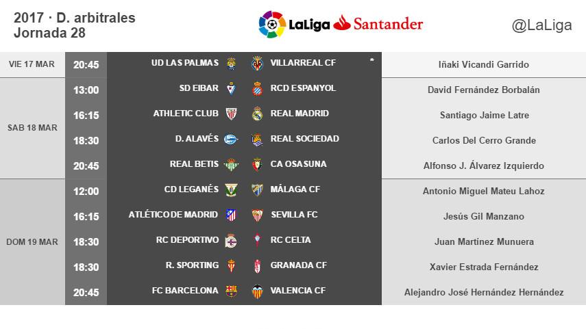 Árbitros para la jornada 28 de LaLiga Santander