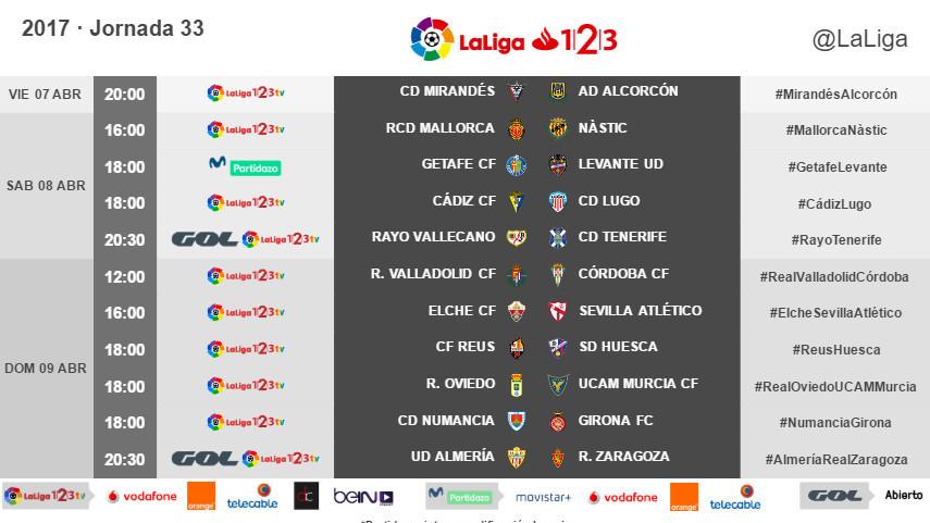 Horarios de la jornada 33 de LaLiga 1l2l3 2016/17